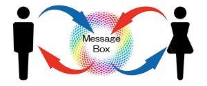 風像嬢との直接メッセージ交換システム